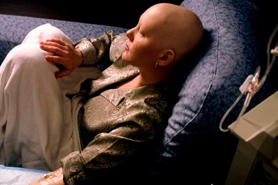 Боли при онкологии